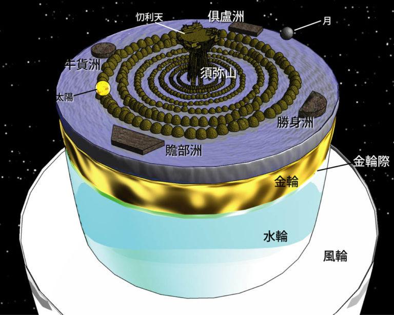 須弥山の概念図