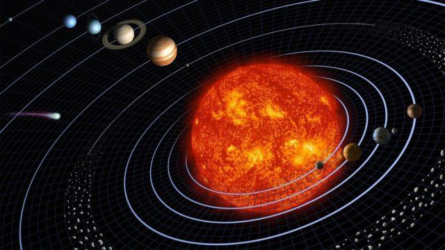 惑星 惑星系 軌道 太陽 宇宙